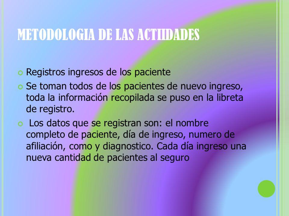 METODOLOGIA DE LAS ACTIIDADES