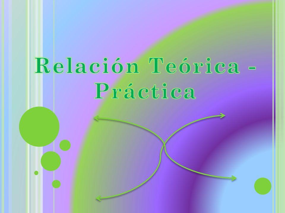 Relación Teórica - Práctica
