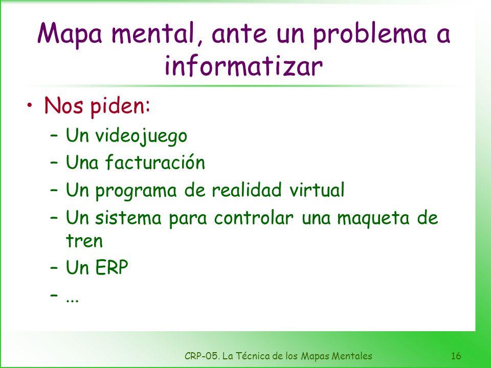 Mapa mental, ante un problema a informatizar