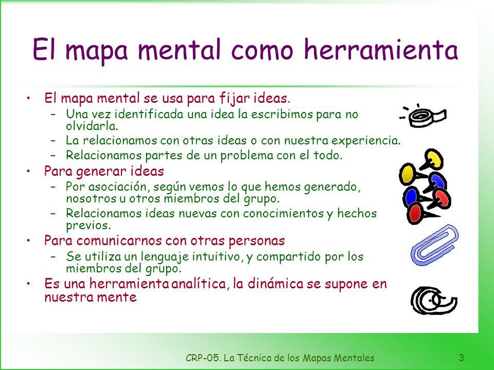 El mapa mental como herramienta