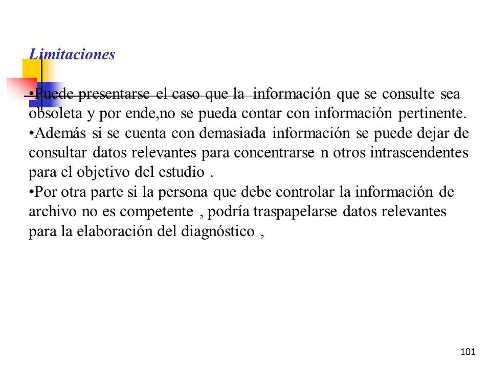 Limitaciones Puede presentarse el caso que la información que se consulte sea obsoleta y por ende,no se pueda contar con información pertinente.
