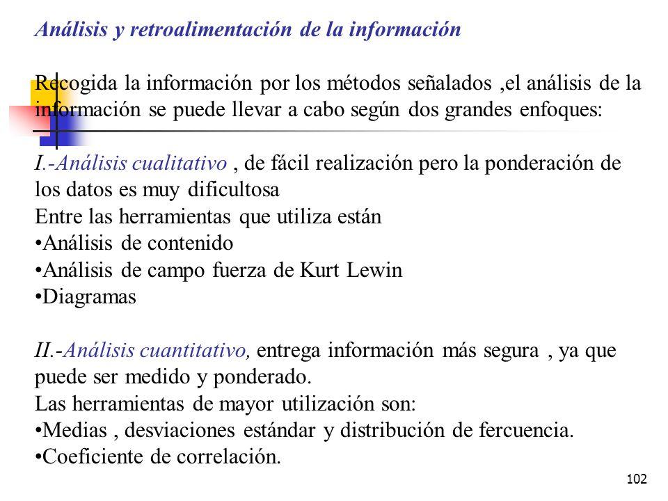 Análisis y retroalimentación de la información