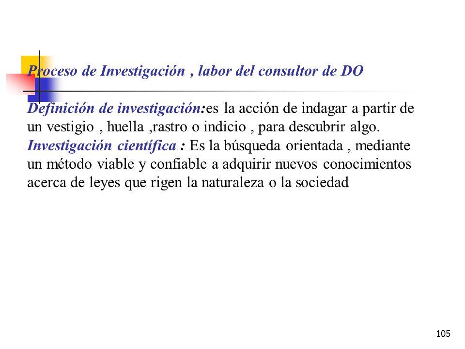 Proceso de Investigación , labor del consultor de DO
