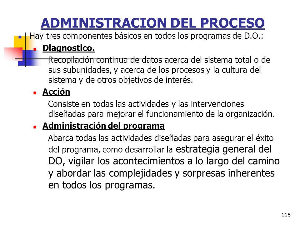 ADMINISTRACION DEL PROCESO