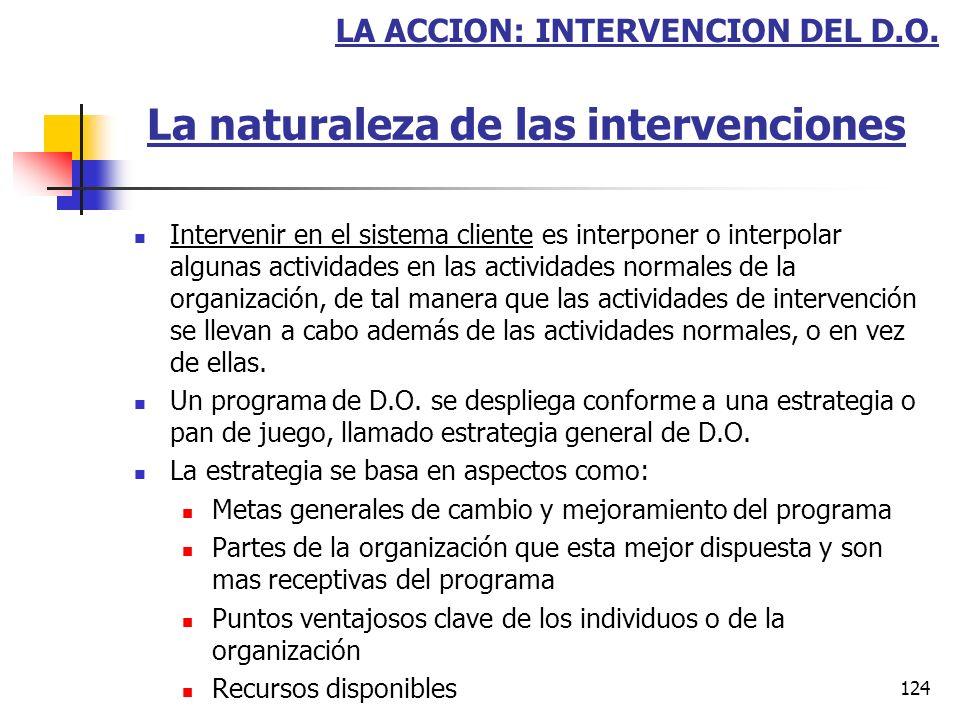 La naturaleza de las intervenciones