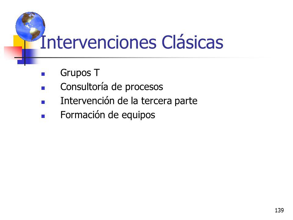 Intervenciones Clásicas
