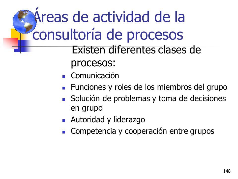Áreas de actividad de la consultoría de procesos