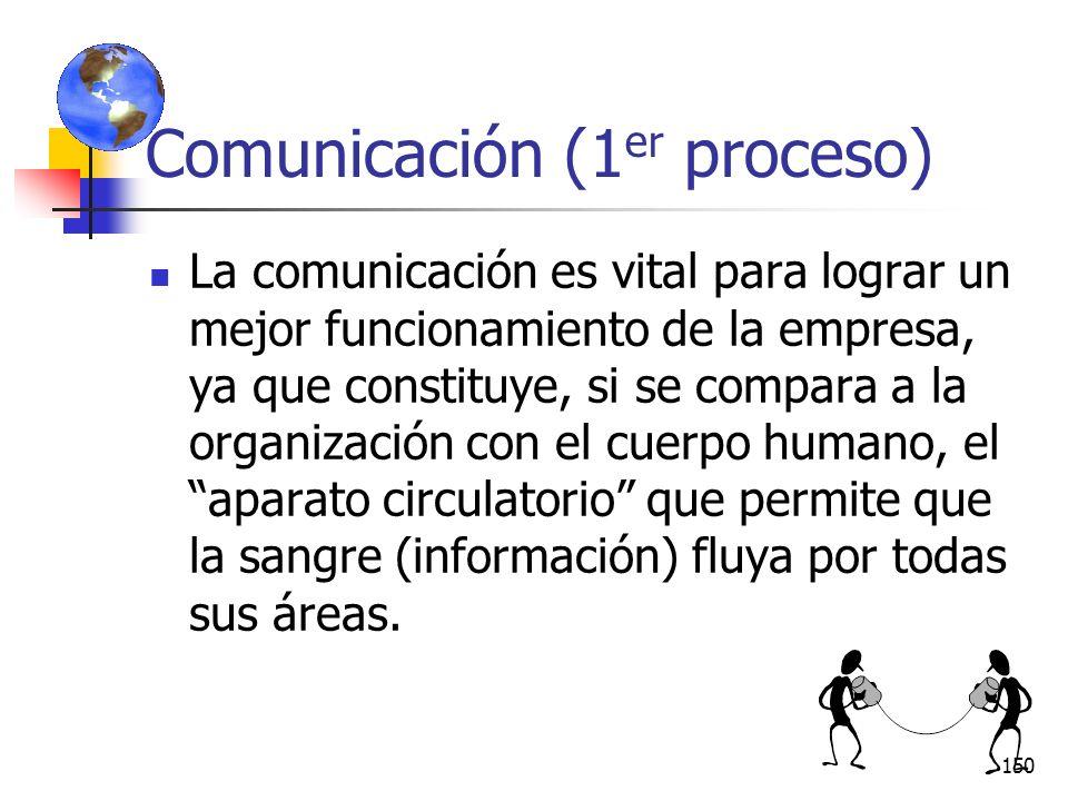 Comunicación (1er proceso)