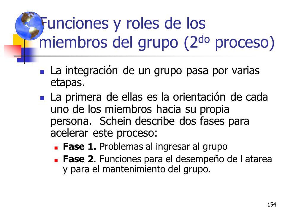 Funciones y roles de los miembros del grupo (2do proceso)