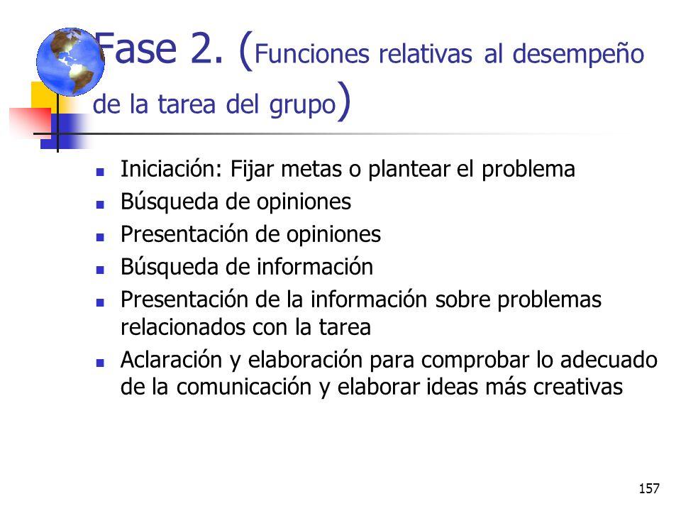 Fase 2. (Funciones relativas al desempeño de la tarea del grupo)