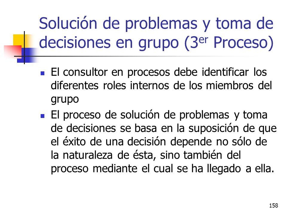 Solución de problemas y toma de decisiones en grupo (3er Proceso)