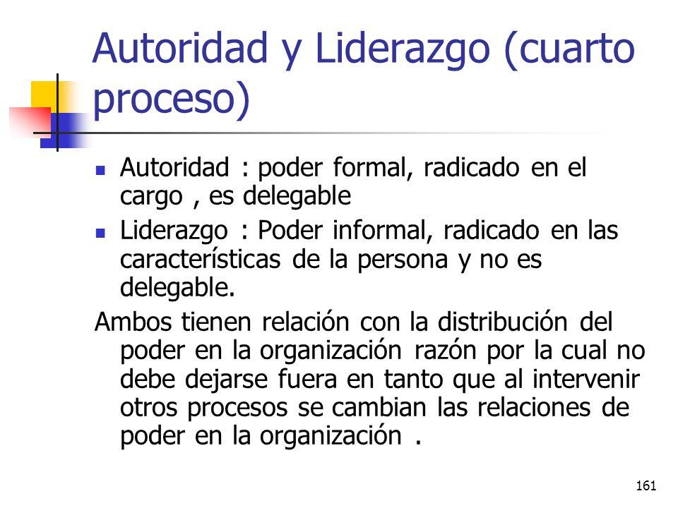 Autoridad y Liderazgo (cuarto proceso)