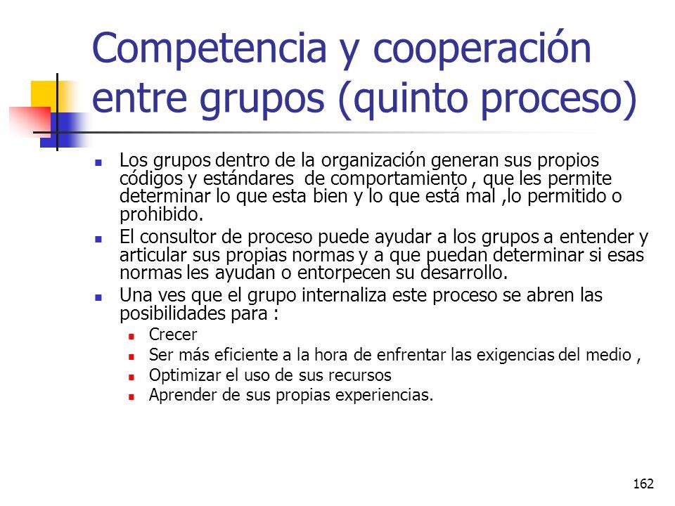 Competencia y cooperación entre grupos (quinto proceso)