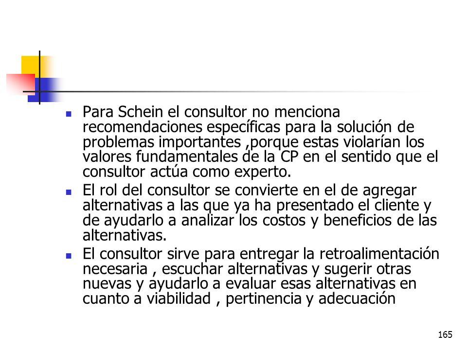 Para Schein el consultor no menciona recomendaciones específicas para la solución de problemas importantes ,porque estas violarían los valores fundamentales de la CP en el sentido que el consultor actúa como experto.