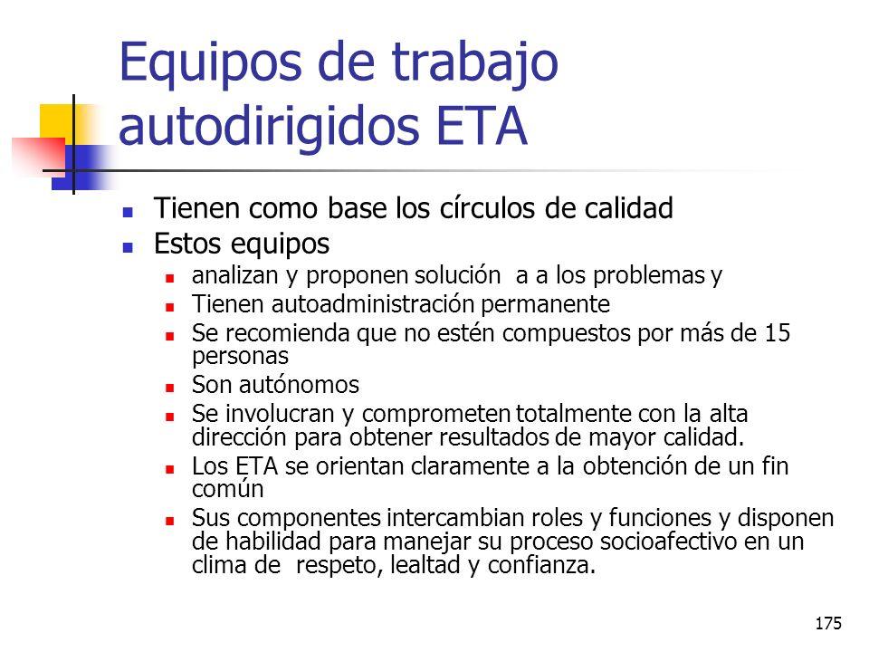 Equipos de trabajo autodirigidos ETA