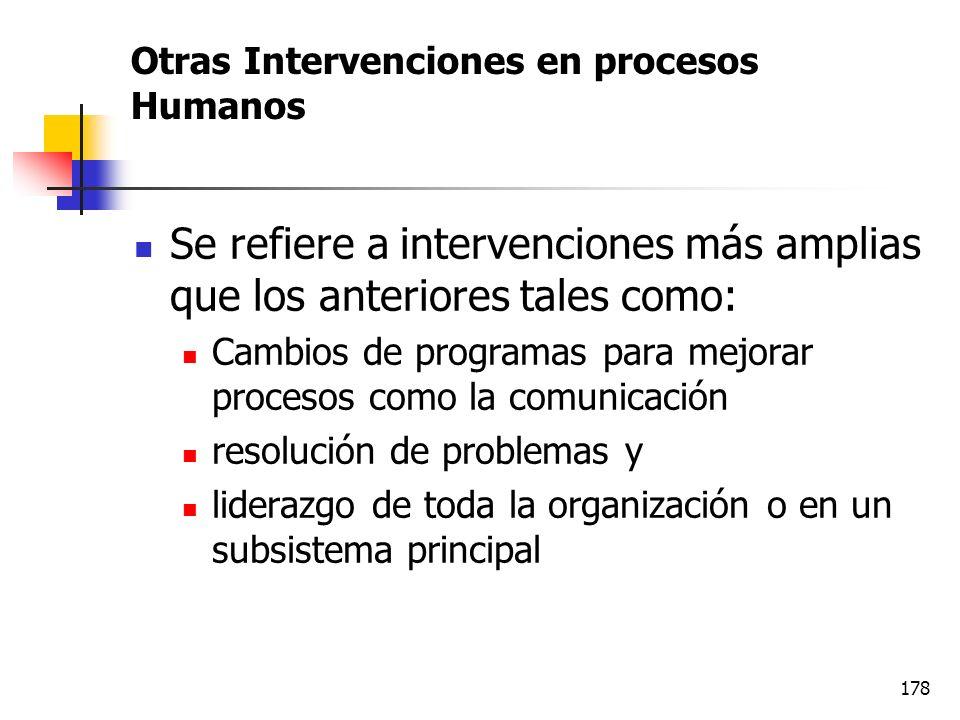 Otras Intervenciones en procesos Humanos