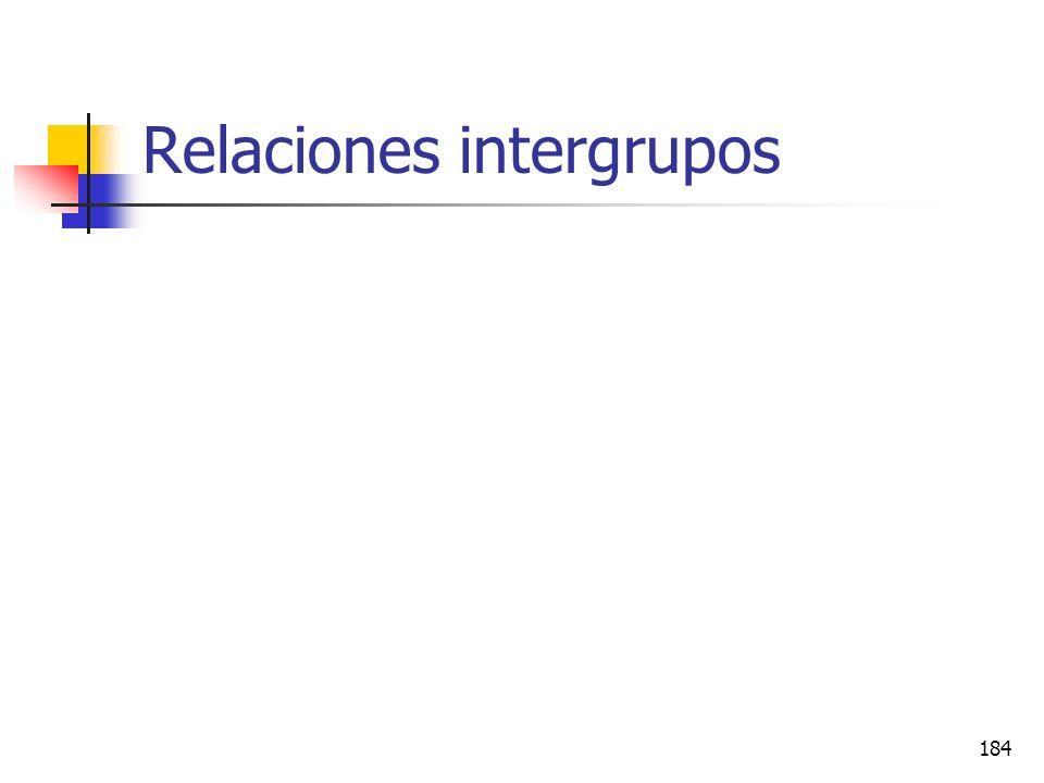 Relaciones intergrupos