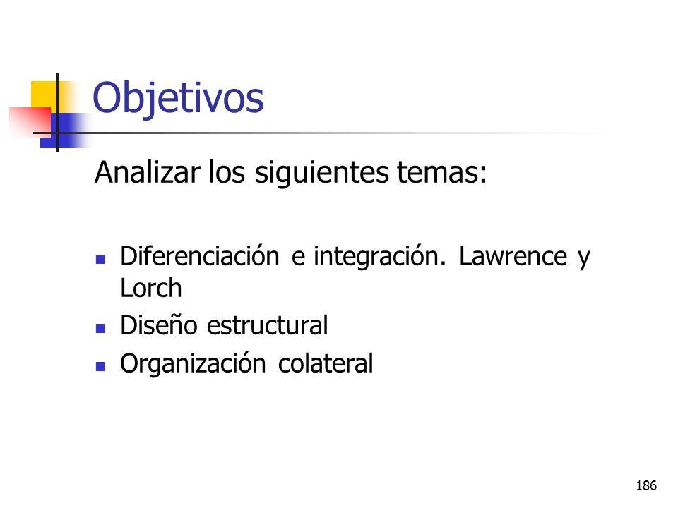 Objetivos Analizar los siguientes temas: