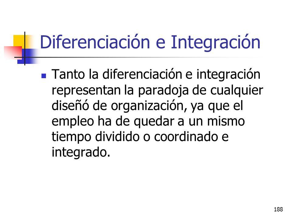 Diferenciación e Integración