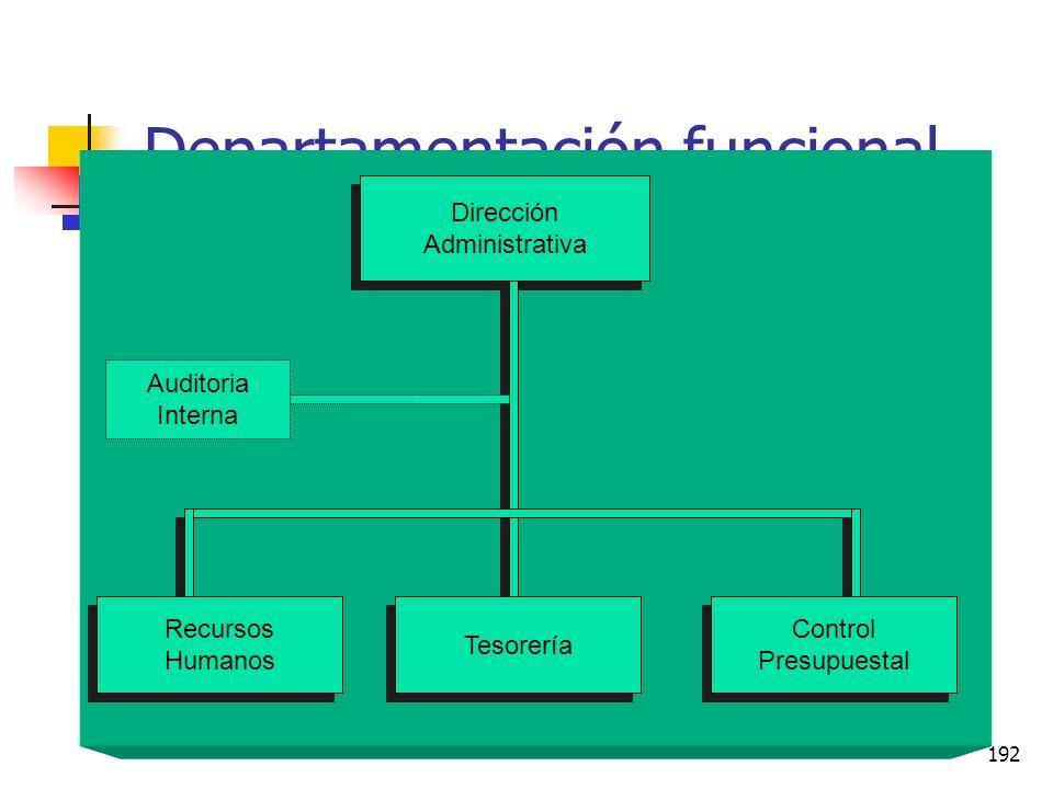 Departamentación funcional