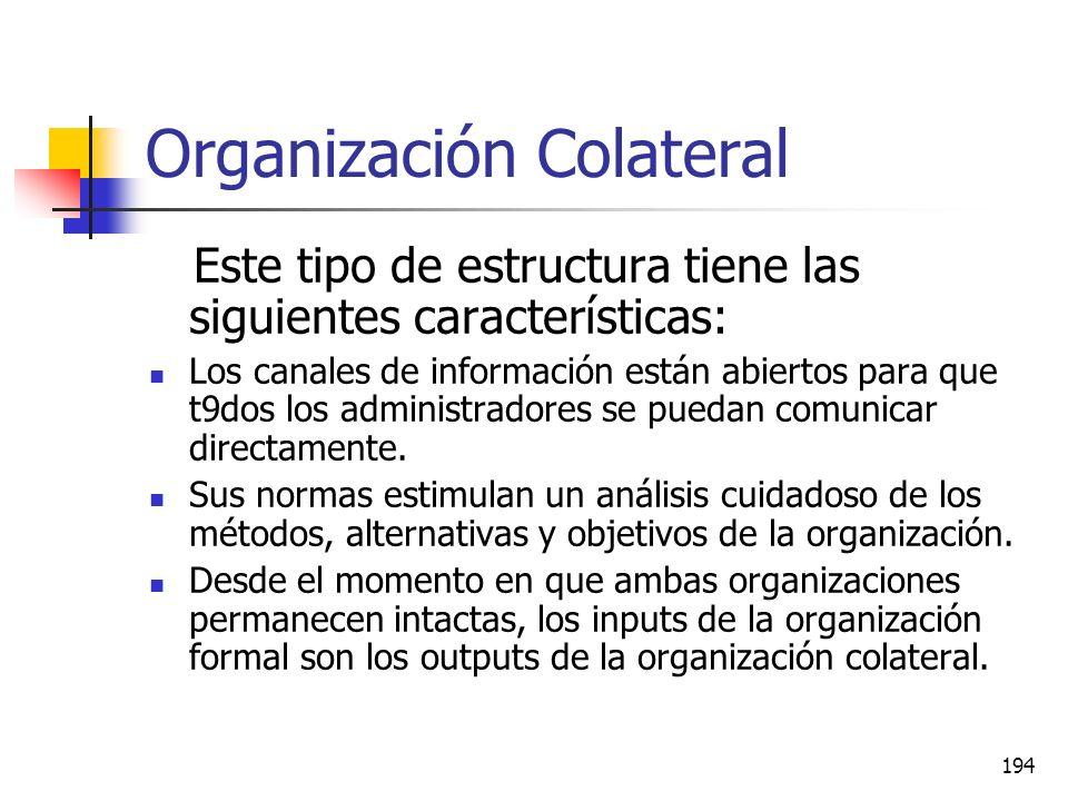 Organización Colateral