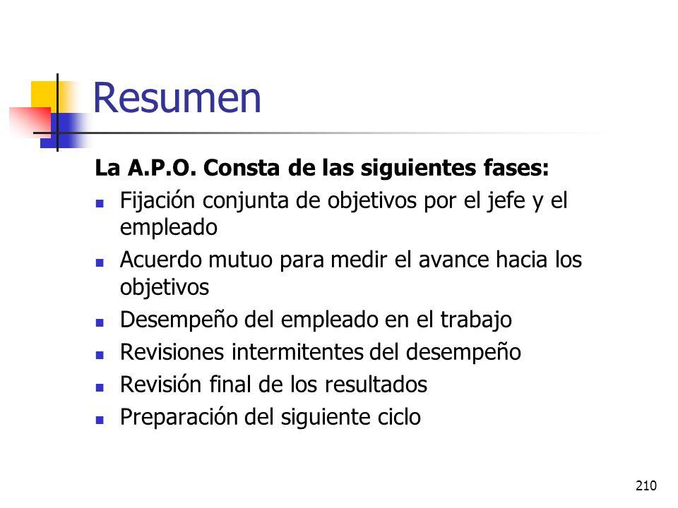 Resumen La A.P.O. Consta de las siguientes fases:
