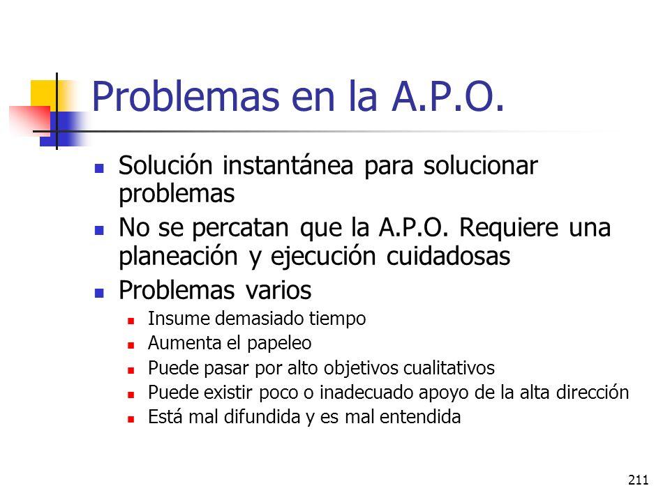 Problemas en la A.P.O. Solución instantánea para solucionar problemas