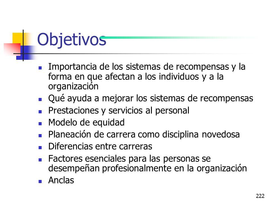 Objetivos Importancia de los sistemas de recompensas y la forma en que afectan a los individuos y a la organización.