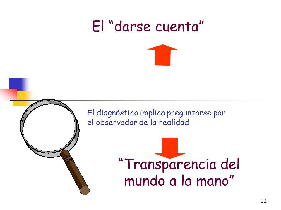 El diagnóstico implica preguntarse por el observador de la realidad