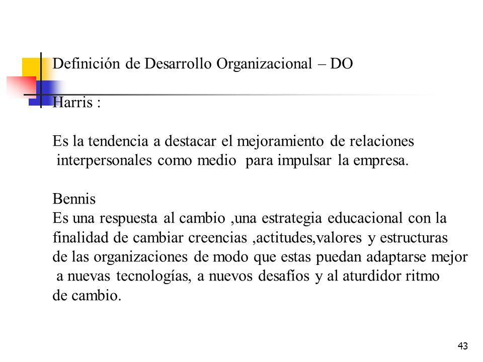 Definición de Desarrollo Organizacional – DO