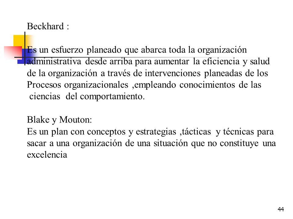 Beckhard : Es un esfuerzo planeado que abarca toda la organización. administrativa desde arriba para aumentar la eficiencia y salud.