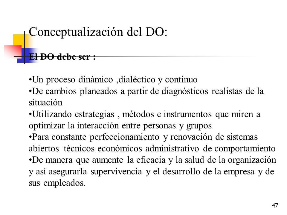 Conceptualización del DO: