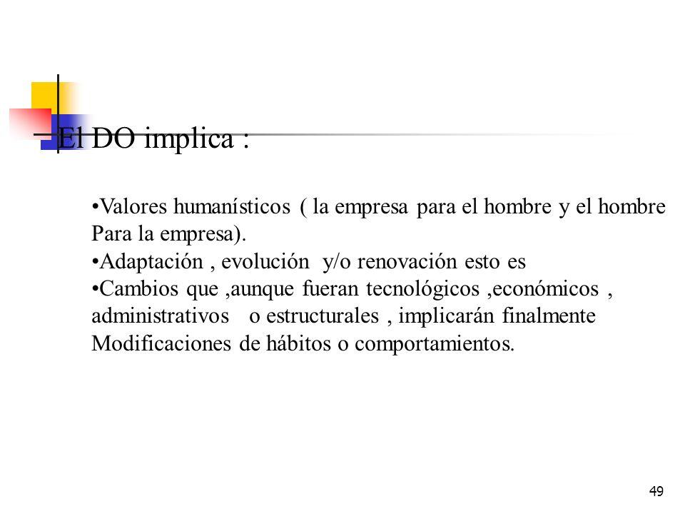 El DO implica : Valores humanísticos ( la empresa para el hombre y el hombre. Para la empresa). Adaptación , evolución y/o renovación esto es.