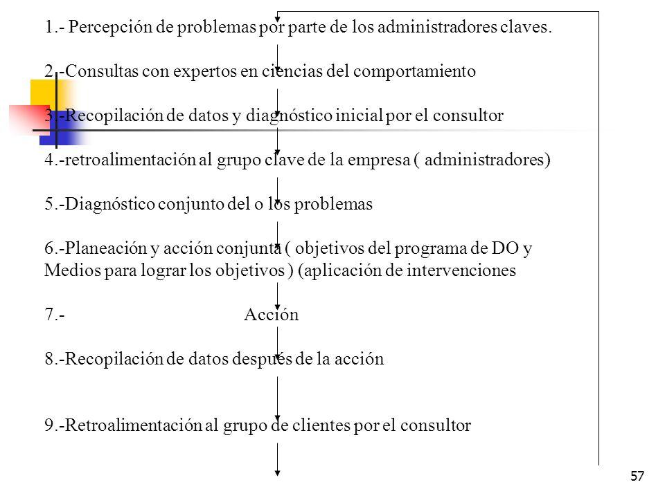 1.- Percepción de problemas por parte de los administradores claves.