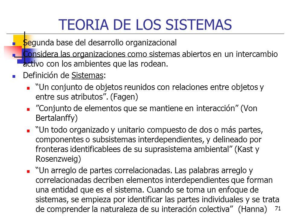 TEORIA DE LOS SISTEMAS Segunda base del desarrollo organizacional