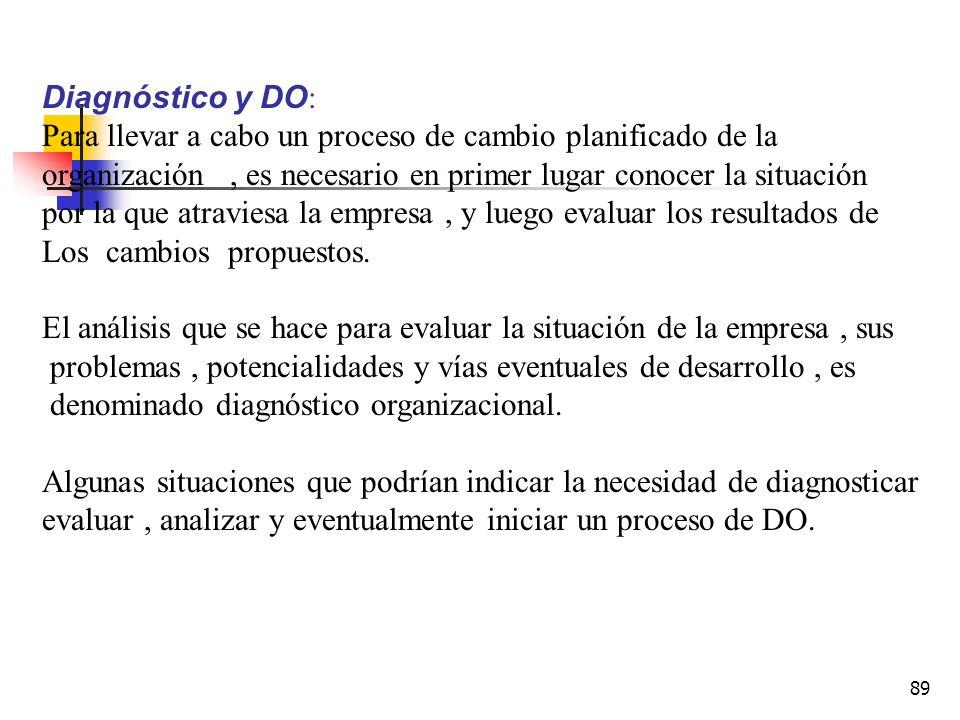 Diagnóstico y DO: Para llevar a cabo un proceso de cambio planificado de la. organización , es necesario en primer lugar conocer la situación.