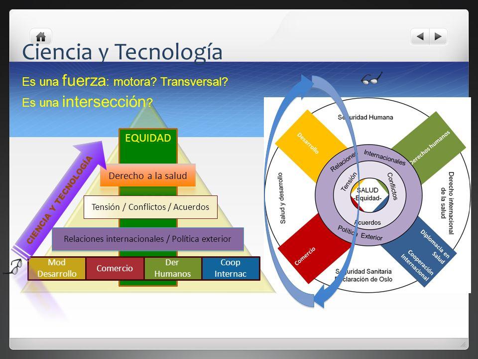 Ciencia y Tecnología Es una fuerza: motora Transversal