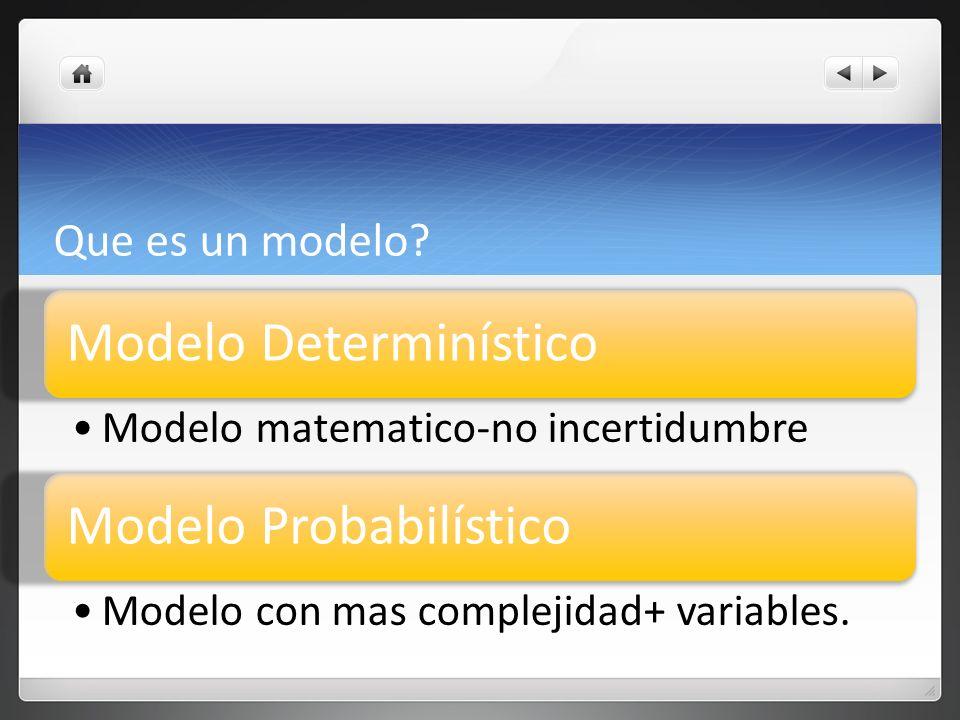 Modelo Determinístico