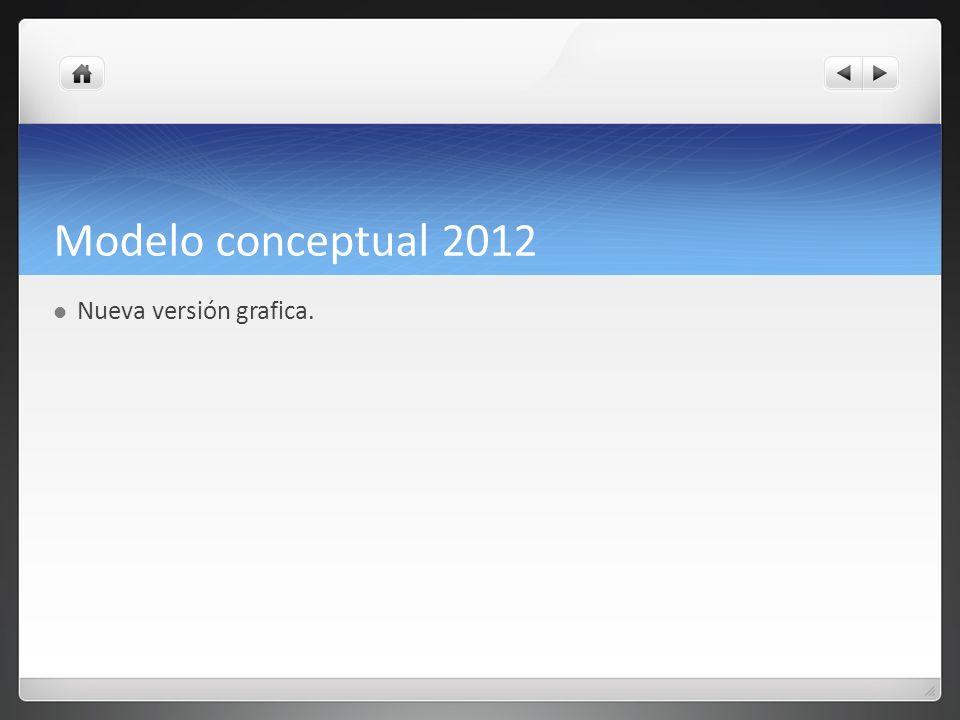 Modelo conceptual 2012 Nueva versión grafica.