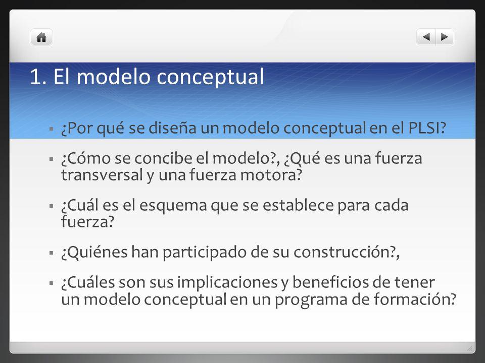 1. El modelo conceptual ¿Por qué se diseña un modelo conceptual en el PLSI