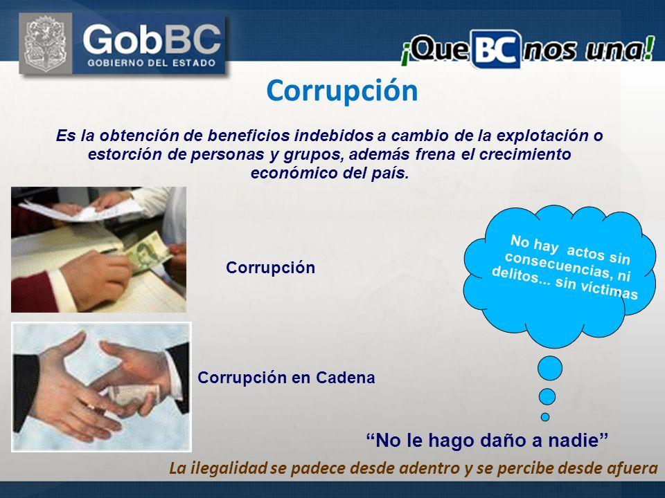 Corrupción No le hago daño a nadie