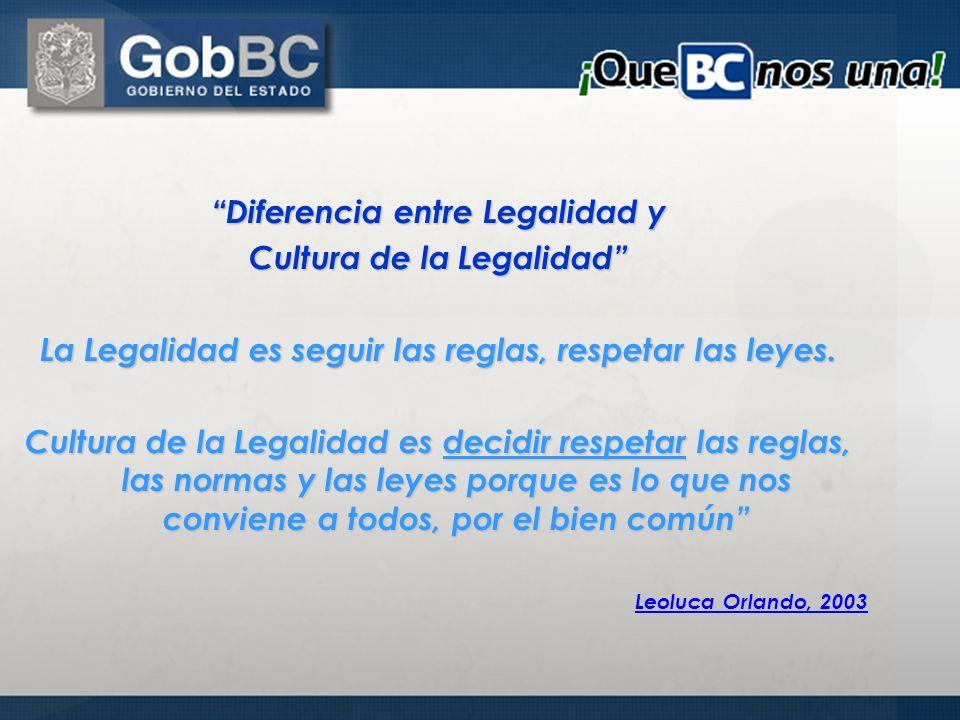 Diferencia entre Legalidad y Cultura de la Legalidad