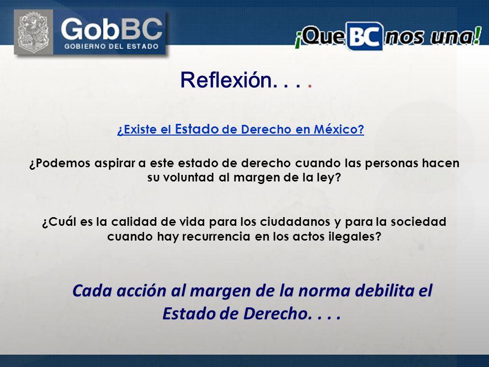Reflexión. . . . ¿Existe el Estado de Derecho en México