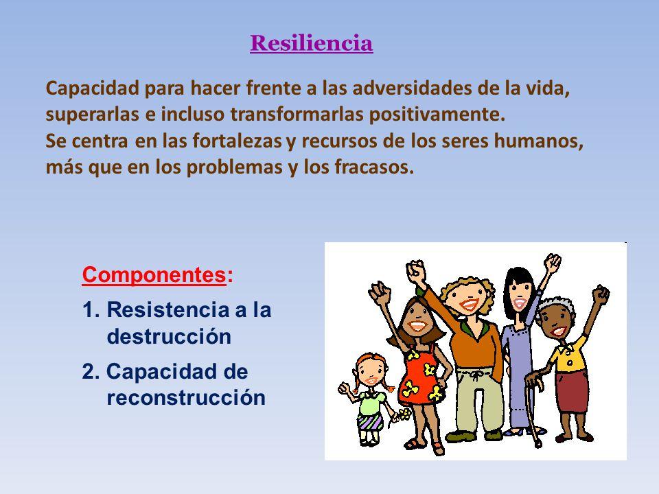 Resiliencia Capacidad para hacer frente a las adversidades de la vida, superarlas e incluso transformarlas positivamente.