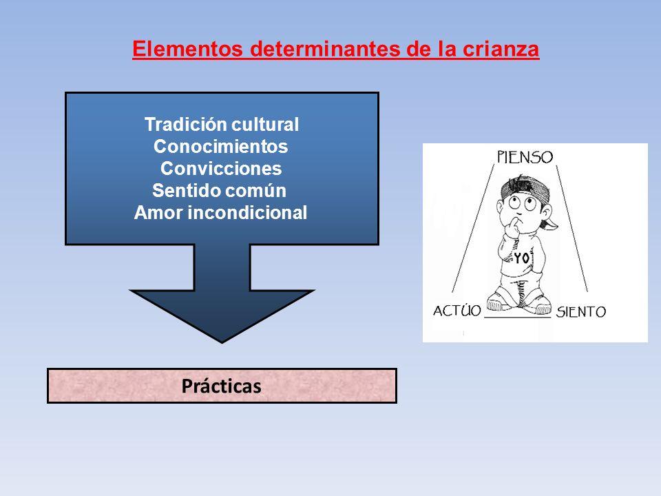 Elementos determinantes de la crianza