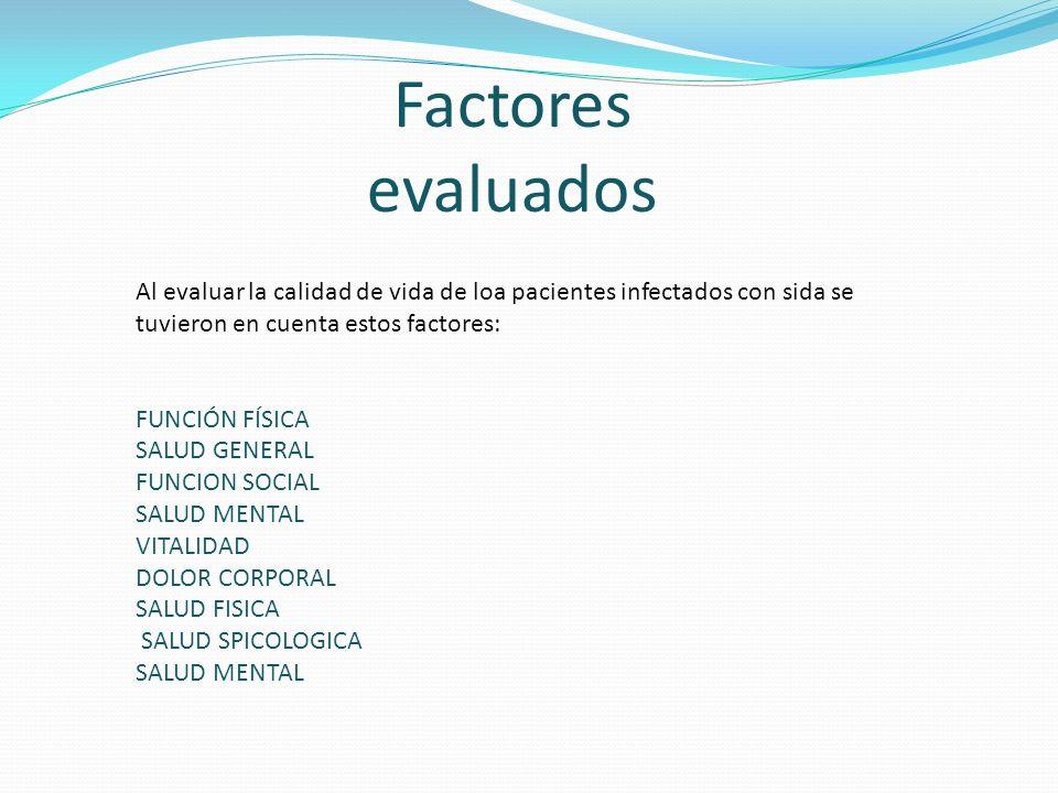 Factores evaluados Al evaluar la calidad de vida de loa pacientes infectados con sida se tuvieron en cuenta estos factores: