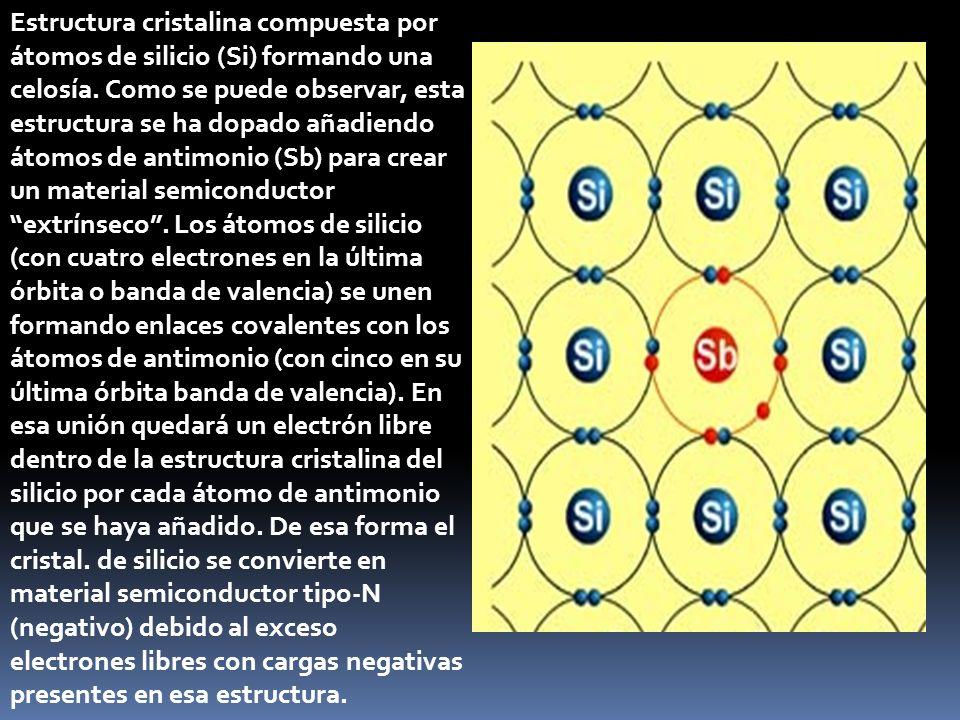 Estructura cristalina compuesta por átomos de silicio (Si) formando una celosía.