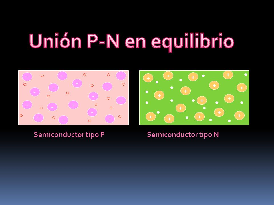 Unión P-N en equilibrio