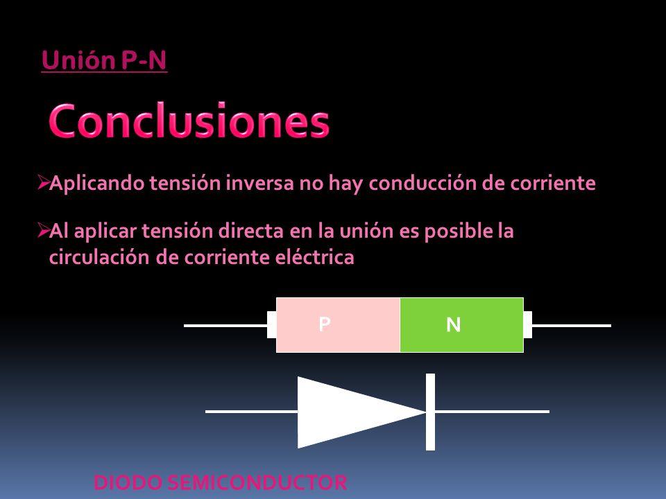 Conclusiones Unión P-N