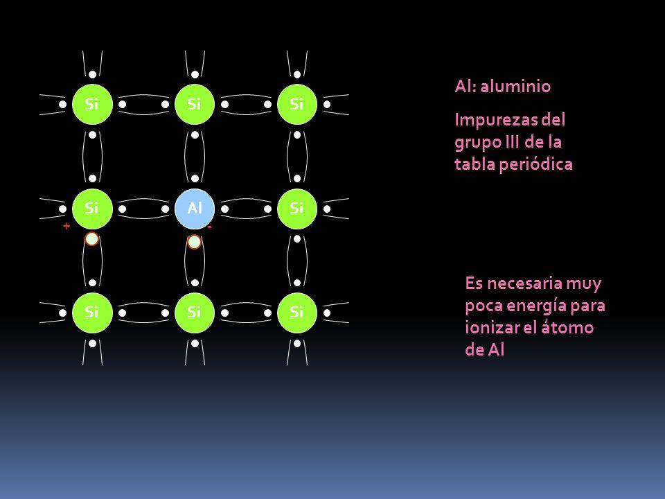 Impurezas del grupo III de la tabla periódica